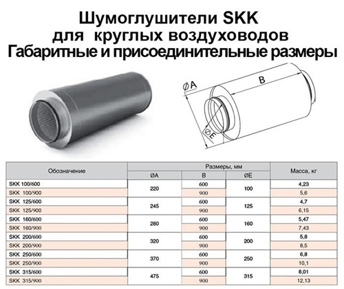 Шумоглушитель круглый SKK 250х900 - фото 11428