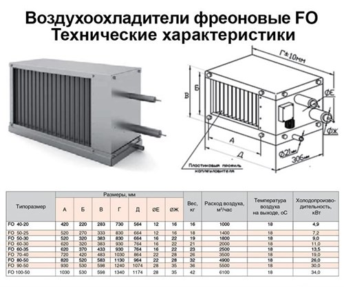 Охладитель водяной WO 40x20 - фото 11611