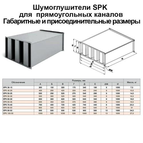 Шумоглушитель прямоугольный SPK 500х300х1000 - фото 14041