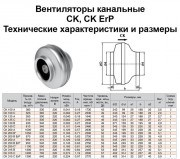 Канальный вентилятор для круглого воздуховода CK 125С