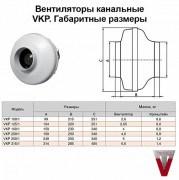 Круглые канальные вентиляторы с  назад загнутыми лопатками VKP 250/1