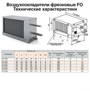 FO 70x40 охладитель фреоновый